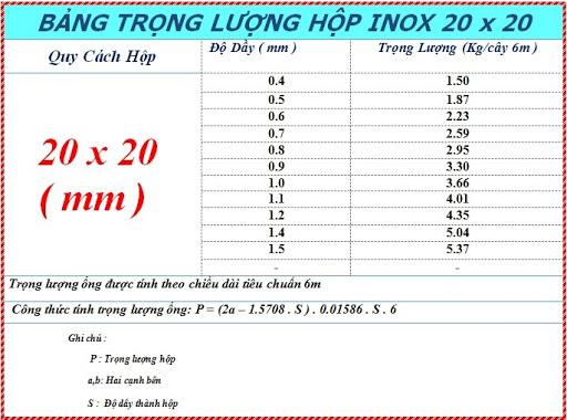 Giá hộp vuông inox 20x20 mm
